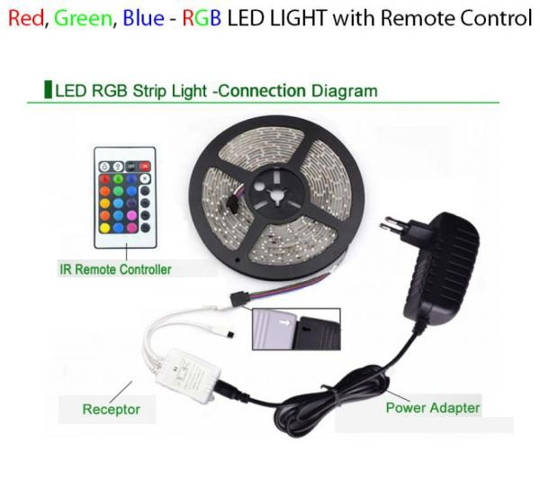12 Volt RGB LED Strip-3